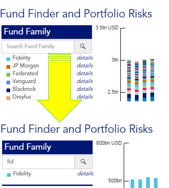 U S  Money Market Fund Monitor | Office of Financial Research
