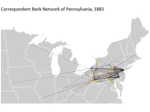 Stopping Contagion with Bailouts: Microevidence from Pennsylvania Bank Networks During the Panic of 1884